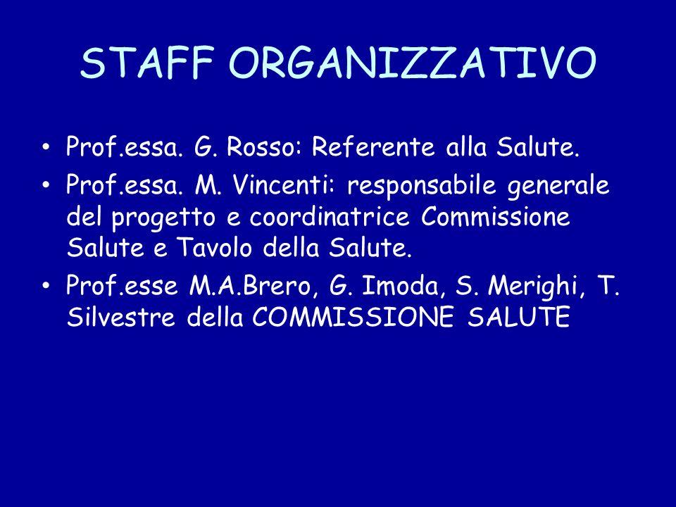 STAFF ORGANIZZATIVO Prof.essa. G. Rosso: Referente alla Salute.