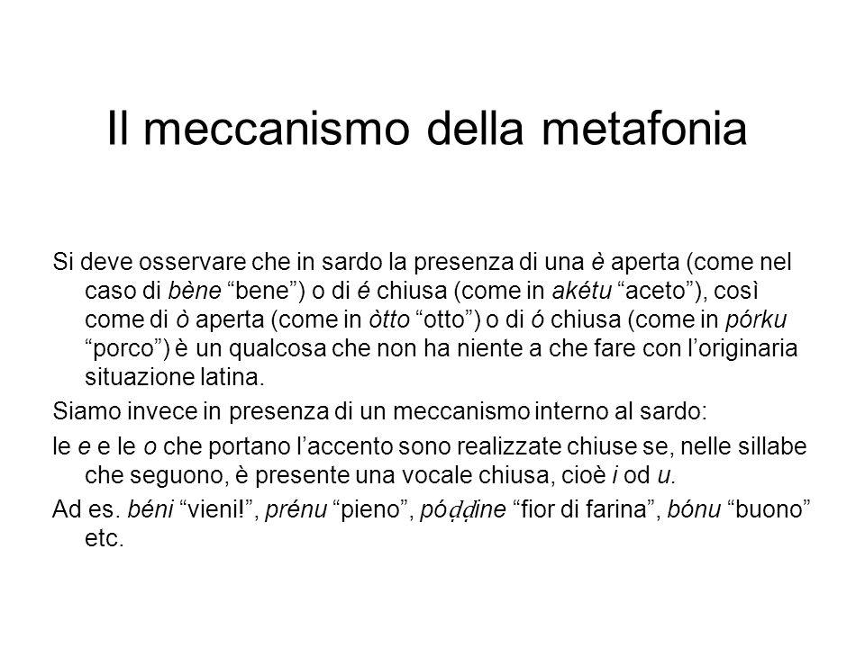 Il meccanismo della metafonia