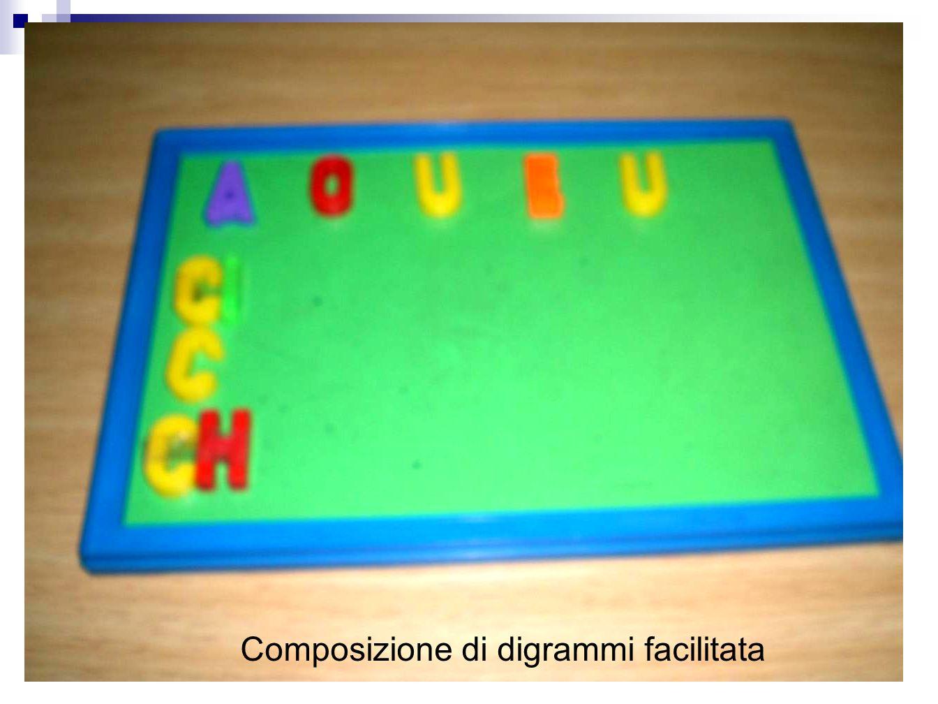 Composizione di digrammi facilitata