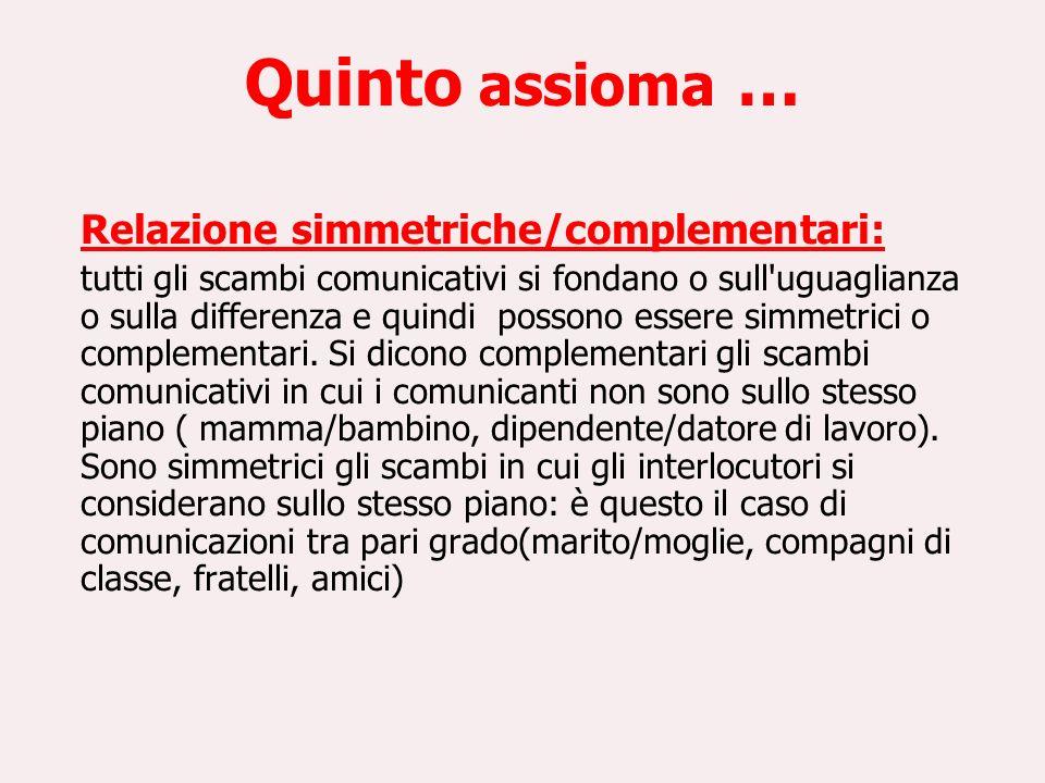 Quinto assioma … Relazione simmetriche/complementari: