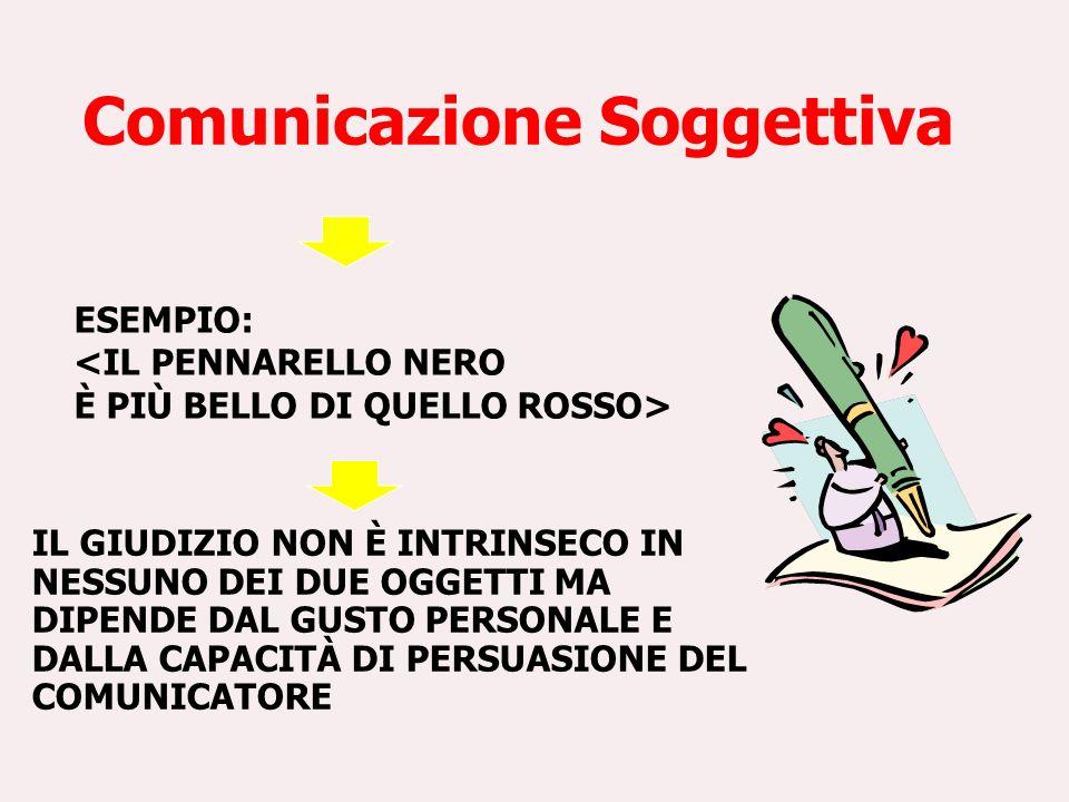Comunicazione Soggettiva