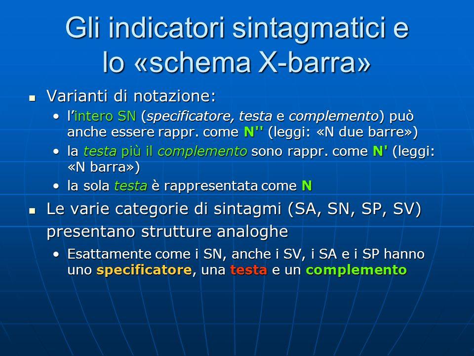 Gli indicatori sintagmatici e lo «schema X-barra»