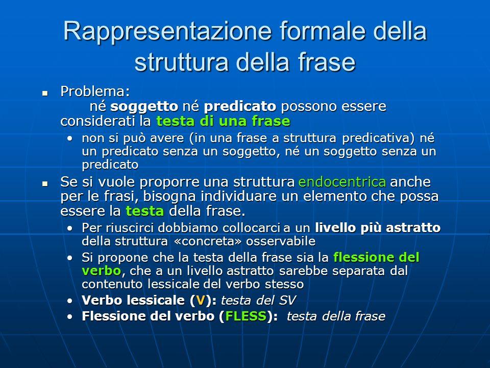 Rappresentazione formale della struttura della frase