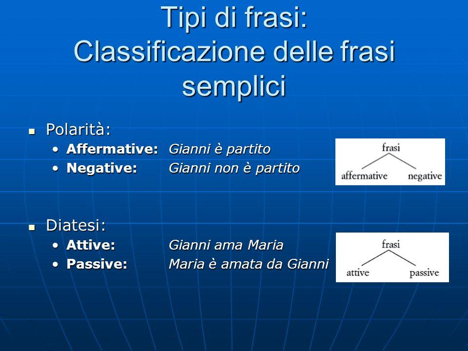 Tipi di frasi: Classificazione delle frasi semplici