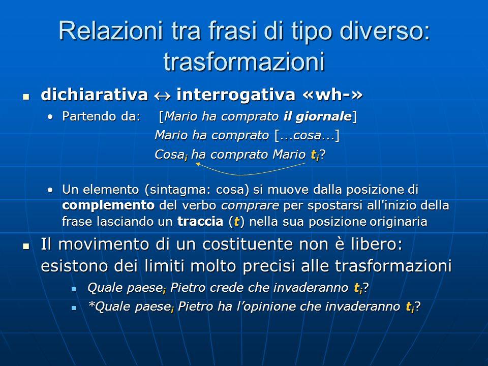 Relazioni tra frasi di tipo diverso: trasformazioni