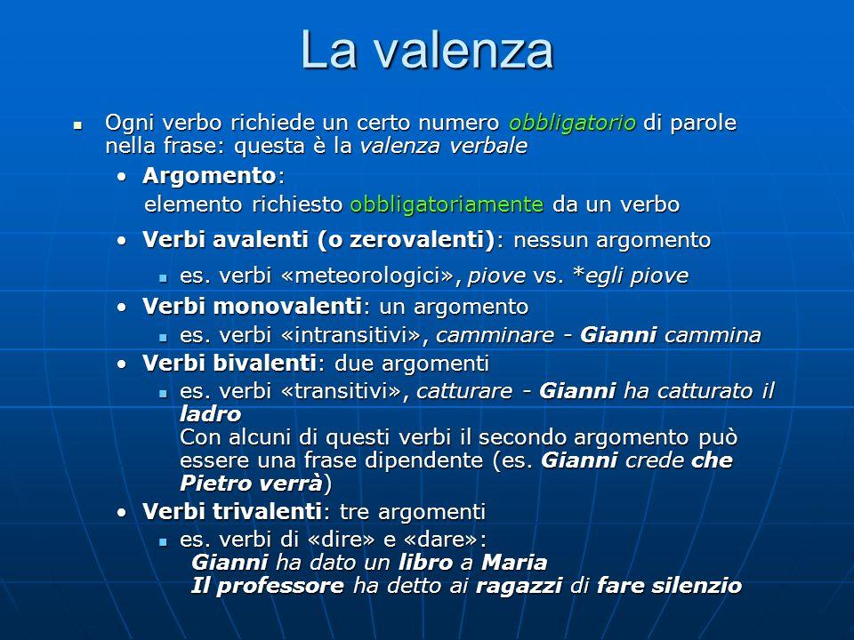 La valenza Ogni verbo richiede un certo numero obbligatorio di parole nella frase: questa è la valenza verbale.