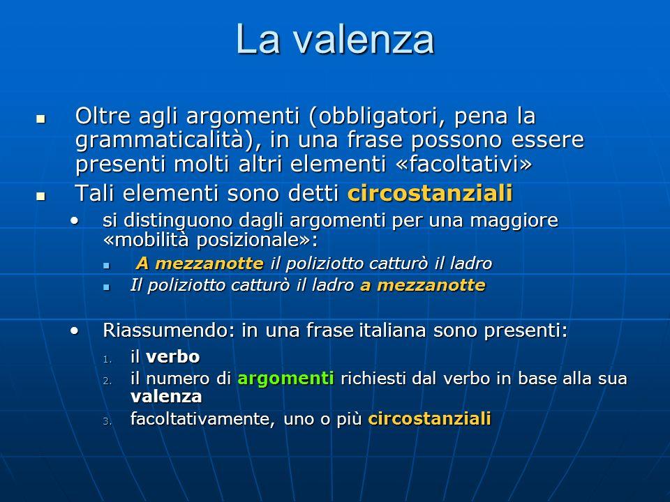 La valenza Oltre agli argomenti (obbligatori, pena la grammaticalità), in una frase possono essere presenti molti altri elementi «facoltativi»