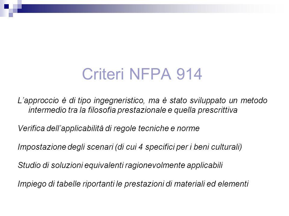 Criteri NFPA 914