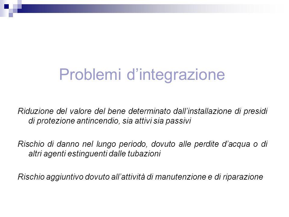 Problemi d'integrazione