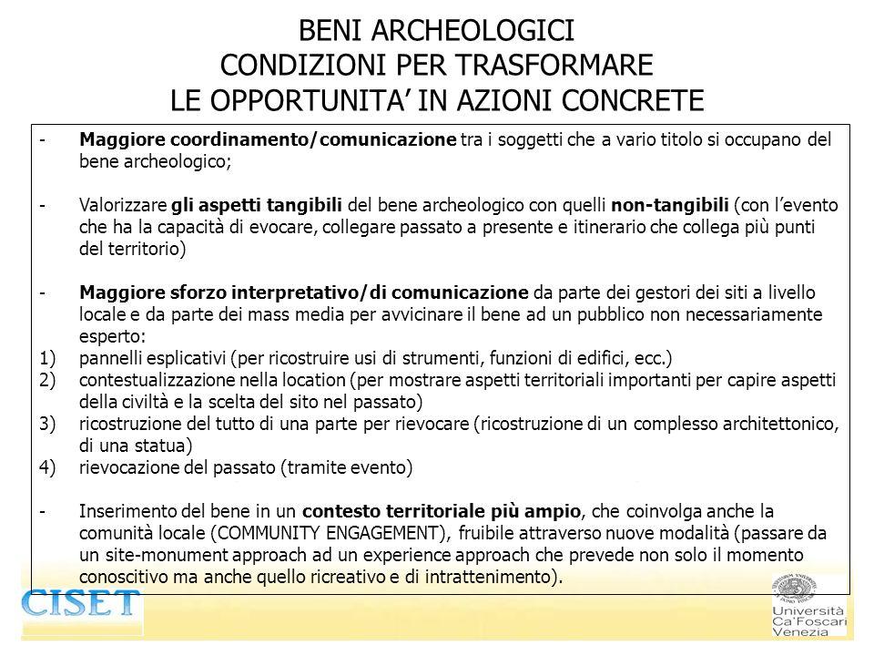 BENI ARCHEOLOGICI CONDIZIONI PER TRASFORMARE LE OPPORTUNITA' IN AZIONI CONCRETE