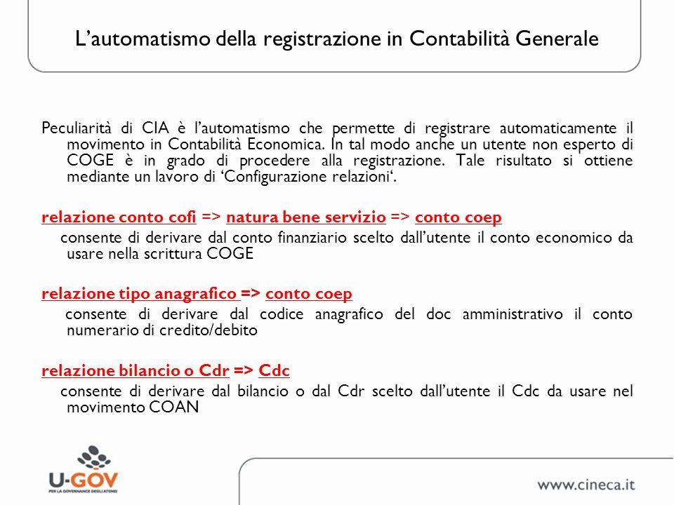 L'automatismo della registrazione in Contabilità Generale