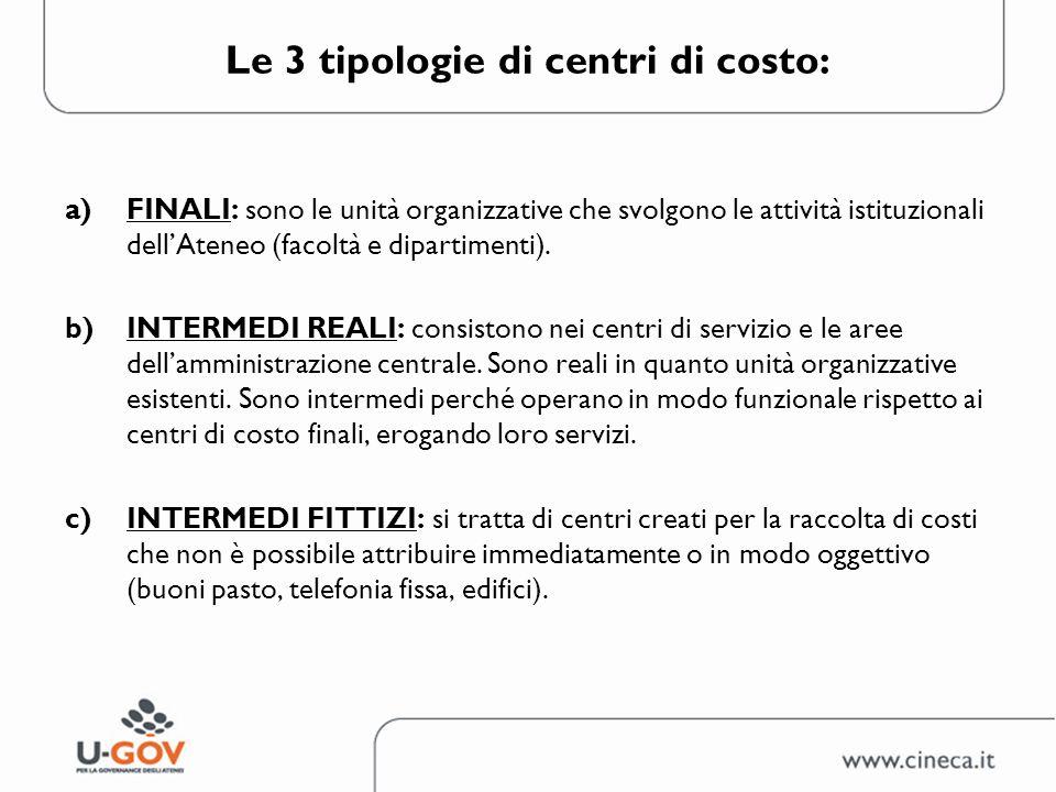 Le 3 tipologie di centri di costo: