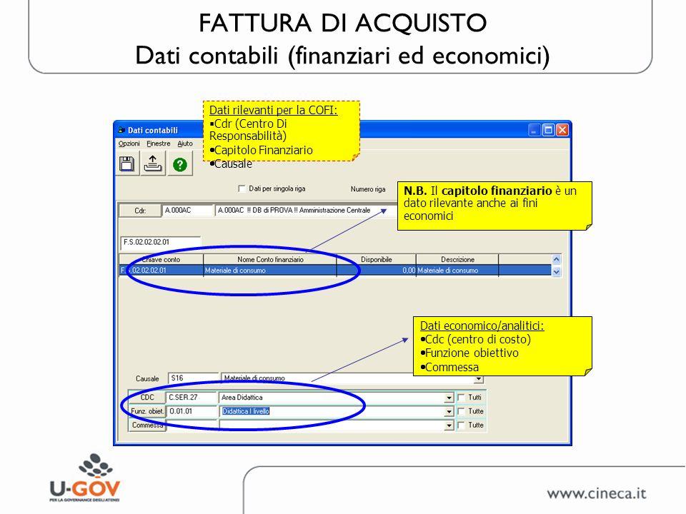 FATTURA DI ACQUISTO Dati contabili (finanziari ed economici)