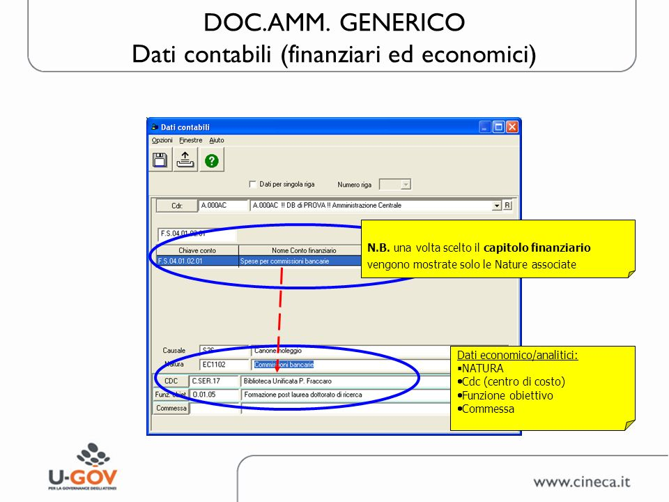 DOC.AMM. GENERICO Dati contabili (finanziari ed economici)