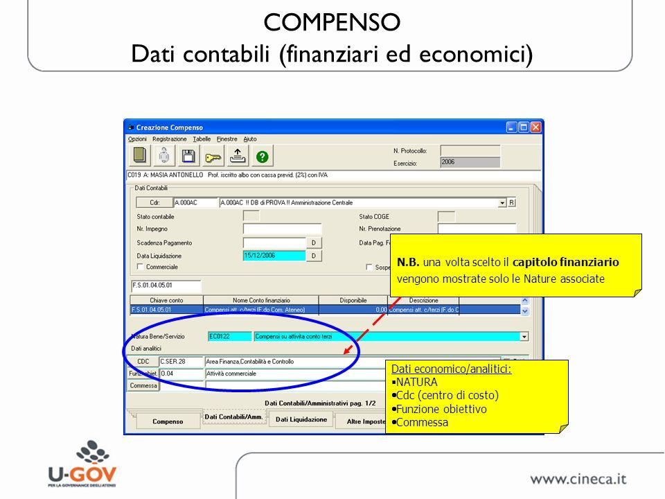 COMPENSO Dati contabili (finanziari ed economici)