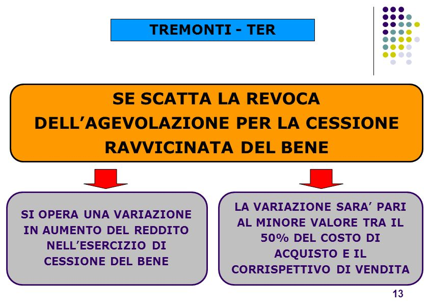 TREMONTI - TER SE SCATTA LA REVOCA DELL'AGEVOLAZIONE PER LA CESSIONE RAVVICINATA DEL BENE.