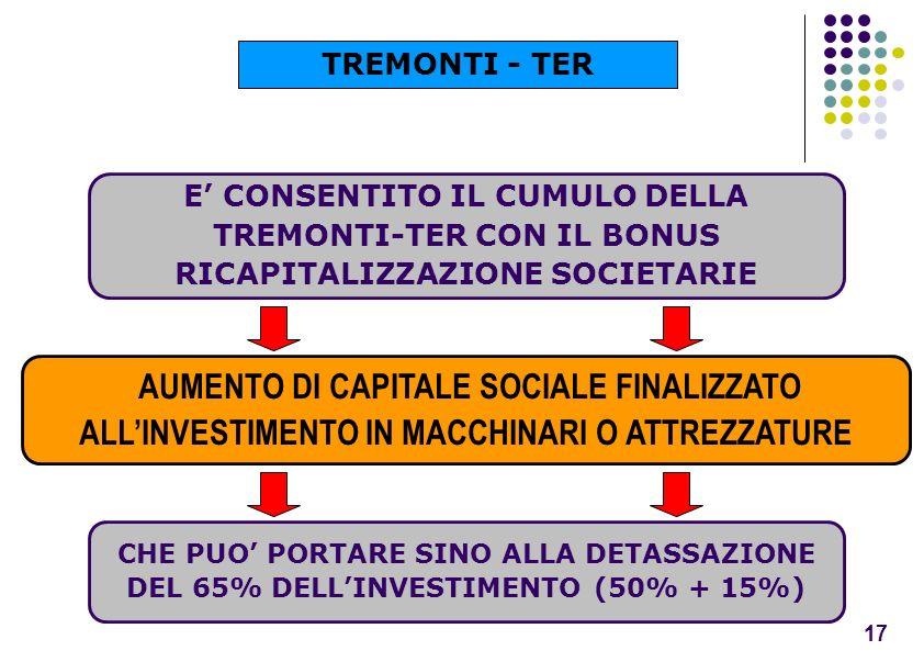 TREMONTI - TER E' CONSENTITO IL CUMULO DELLA TREMONTI-TER CON IL BONUS RICAPITALIZZAZIONE SOCIETARIE.