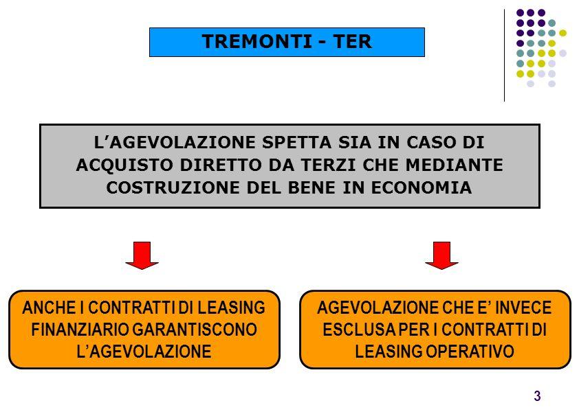 ANCHE I CONTRATTI DI LEASING FINANZIARIO GARANTISCONO L'AGEVOLAZIONE