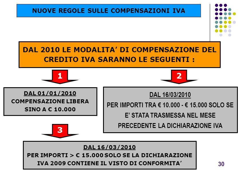 NUOVE REGOLE SULLE COMPENSAZIONI IVA