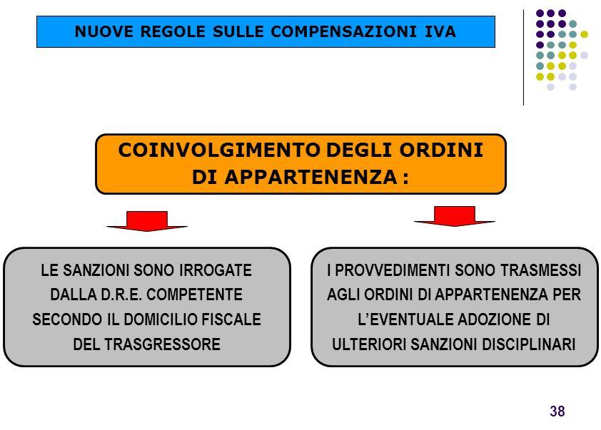 COINVOLGIMENTO DEGLI ORDINI DI APPARTENENZA :