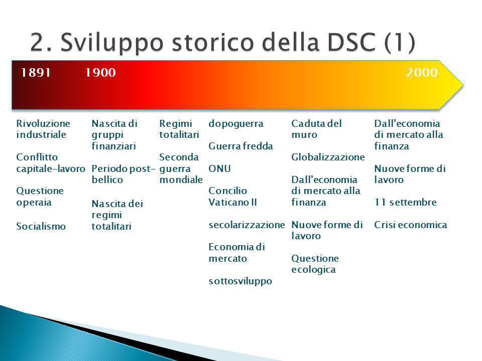 2. Sviluppo storico della DSC (1)