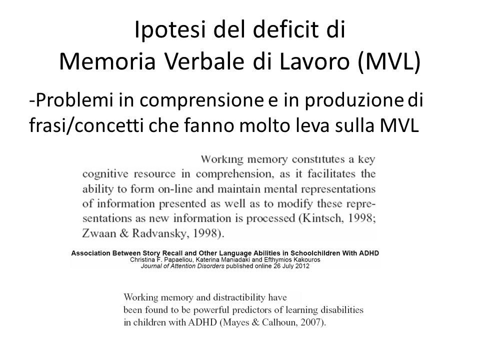 Ipotesi del deficit di Memoria Verbale di Lavoro (MVL)