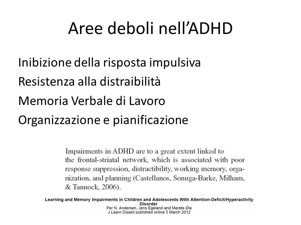 Aree deboli nell'ADHD Inibizione della risposta impulsiva Resistenza alla distraibilità Memoria Verbale di Lavoro Organizzazione e pianificazione
