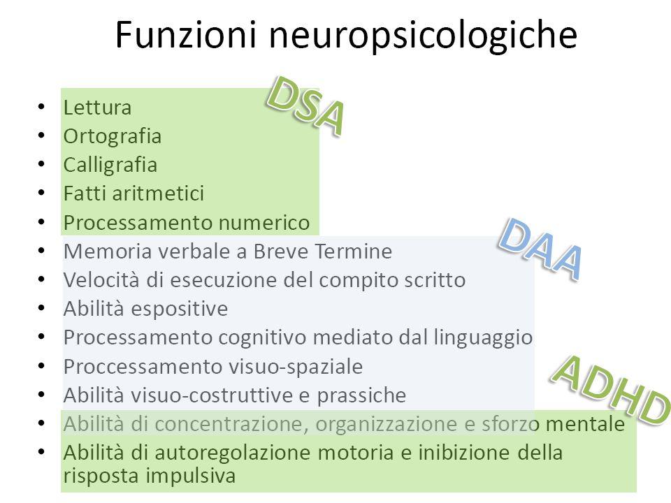 DSA DAA ADHD