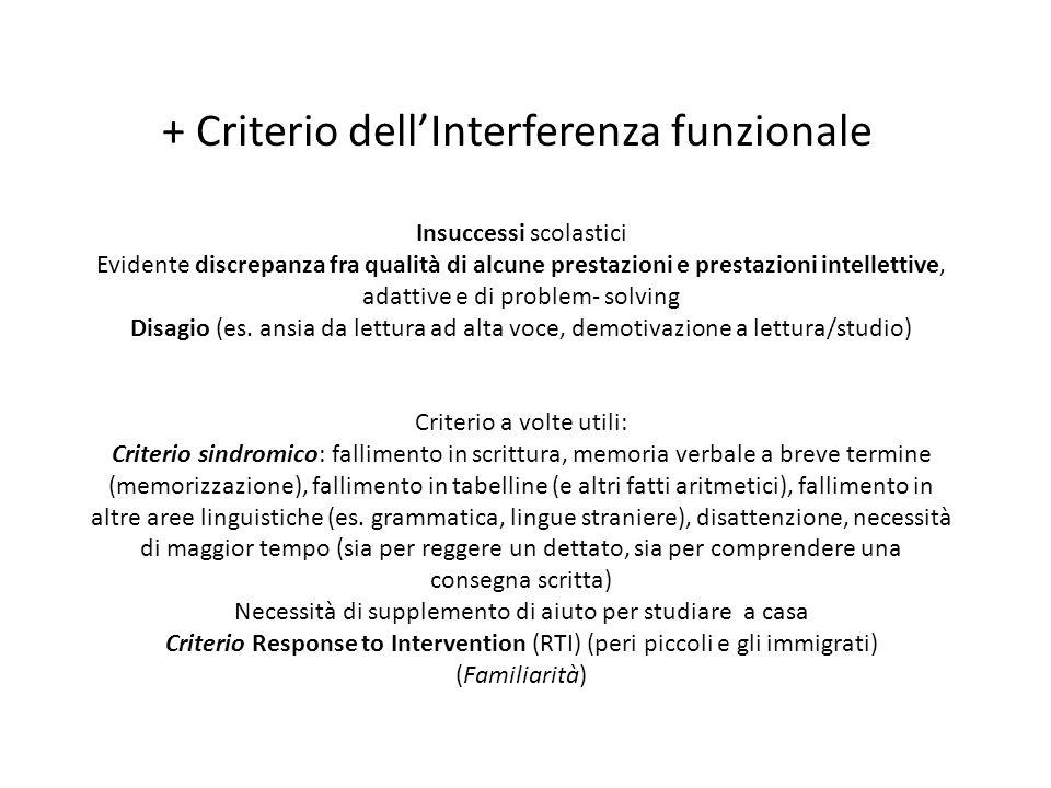 + Criterio dell'Interferenza funzionale