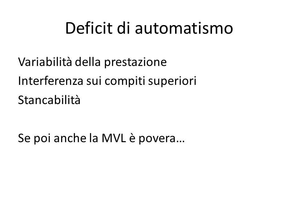 Deficit di automatismo