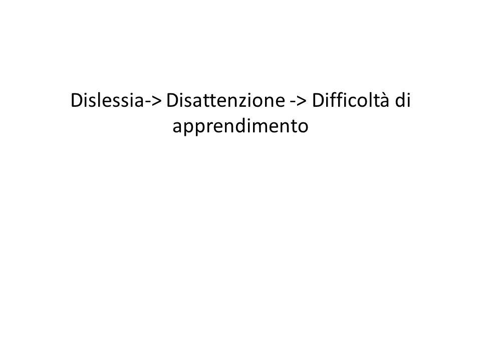Dislessia-> Disattenzione -> Difficoltà di apprendimento