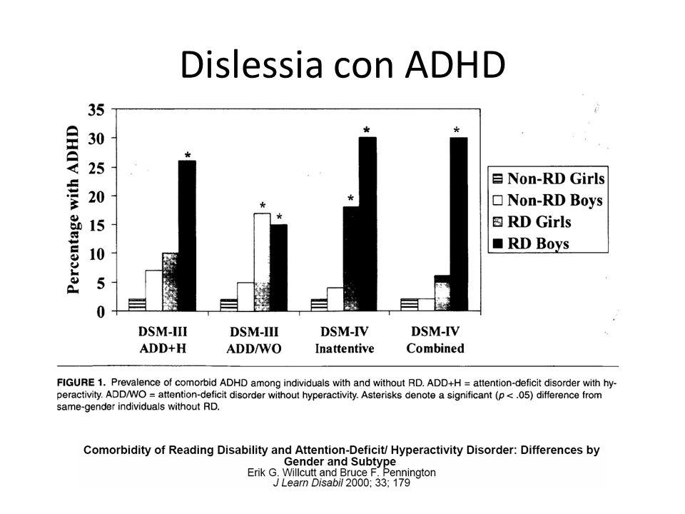 Dislessia con ADHD
