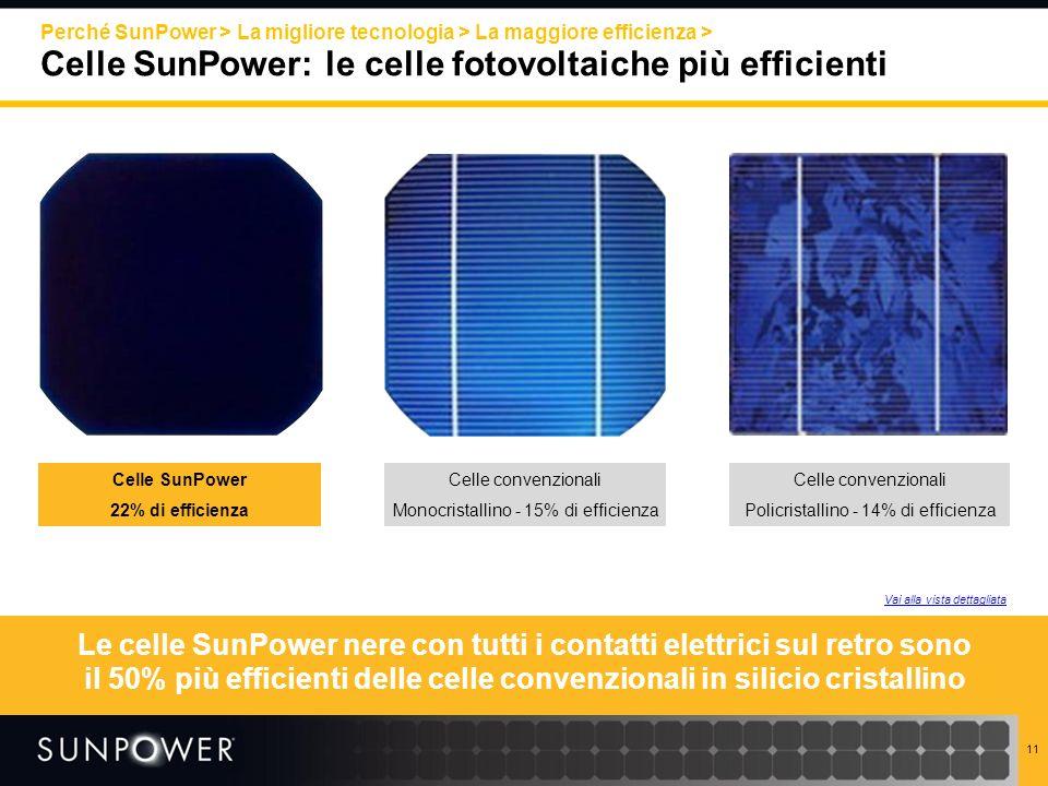 Perché SunPower > La migliore tecnologia > La maggiore efficienza > Celle SunPower: le celle fotovoltaiche più efficienti