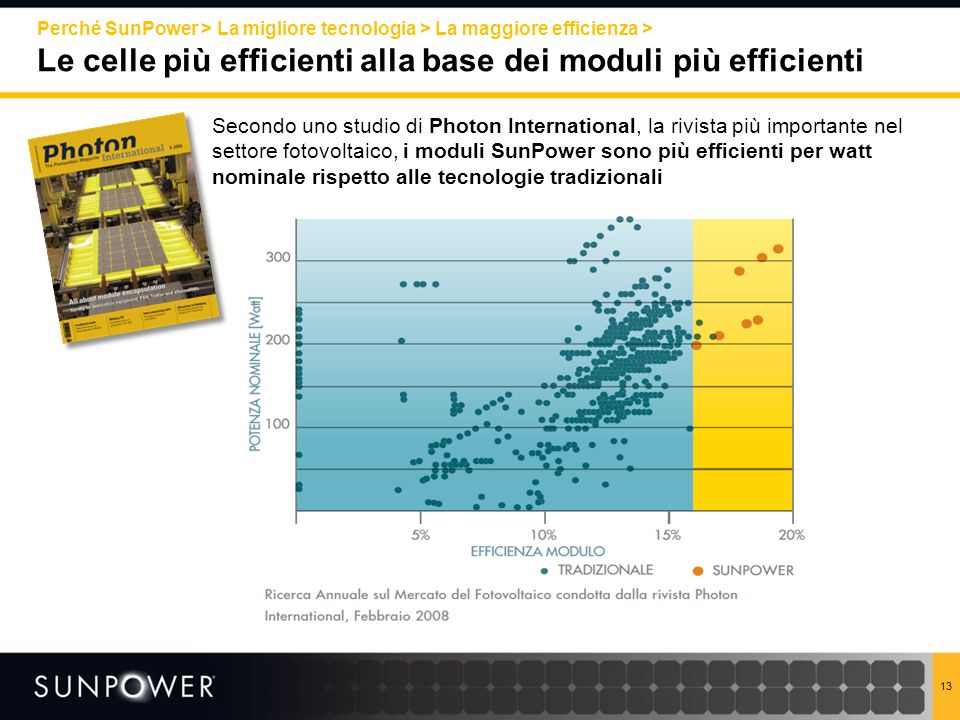 Le celle più efficienti alla base dei moduli più efficienti