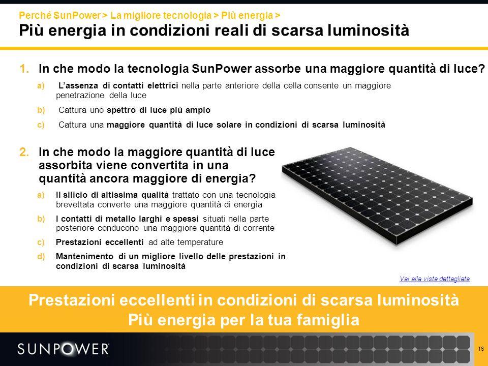 Perché SunPower > La migliore tecnologia > Più energia > Più energia in condizioni reali di scarsa luminosità