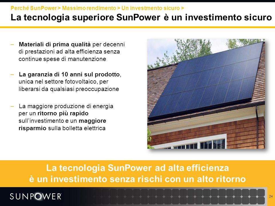 La tecnologia superiore SunPower è un investimento sicuro