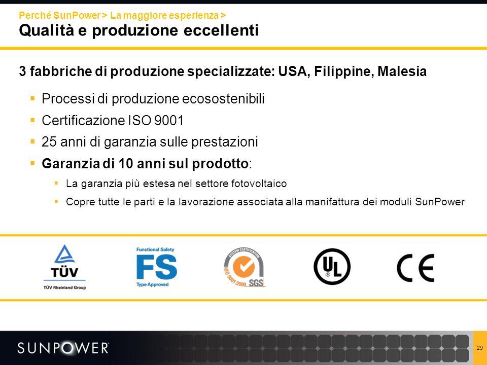 3 fabbriche di produzione specializzate: USA, Filippine, Malesia