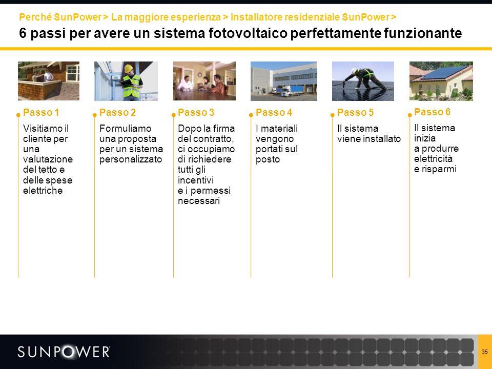 Perché SunPower > La maggiore esperienza > Installatore residenziale SunPower > 6 passi per avere un sistema fotovoltaico perfettamente funzionante