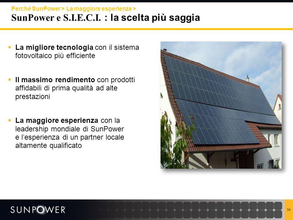 La migliore tecnologia con il sistema fotovoltaico più efficiente
