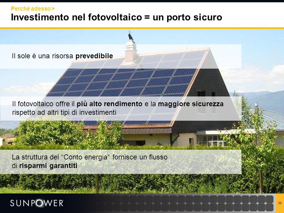 Perché adesso > Investimento nel fotovoltaico = un porto sicuro