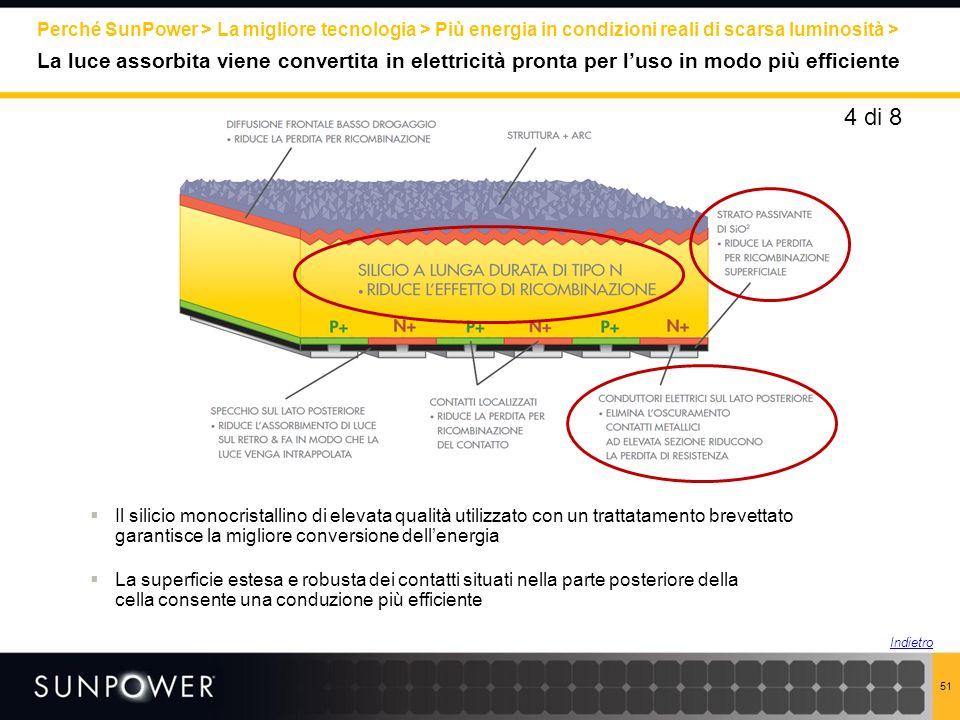 Perché SunPower > La migliore tecnologia > Più energia in condizioni reali di scarsa luminosità > La luce assorbita viene convertita in elettricità pronta per l'uso in modo più efficiente