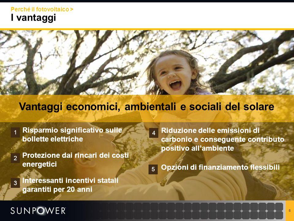 Vantaggi economici, ambientali e sociali del solare