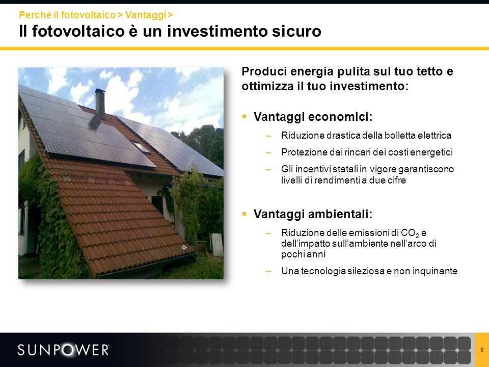 Il fotovoltaico è un investimento sicuro