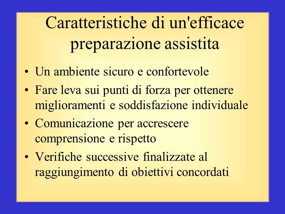Caratteristiche di un efficace preparazione assistita