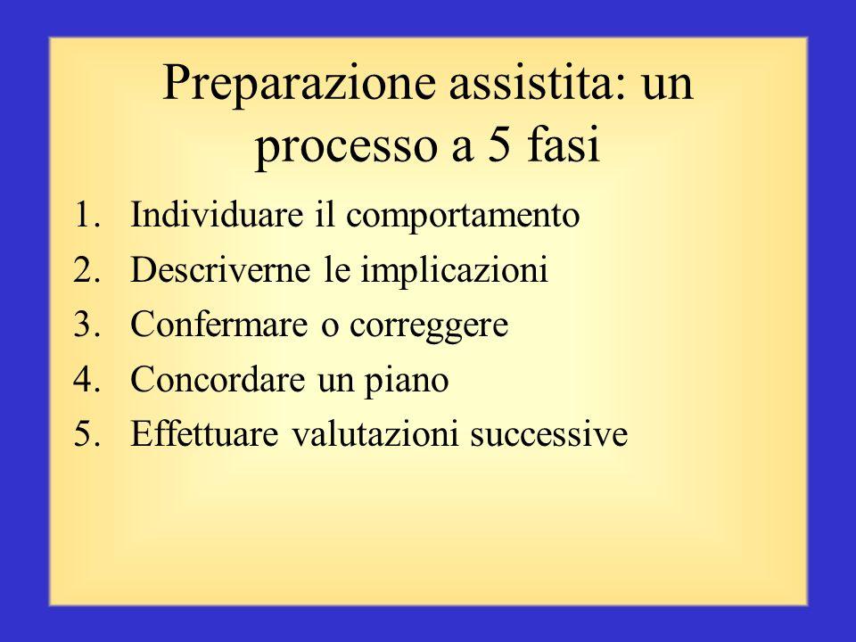 Preparazione assistita: un processo a 5 fasi