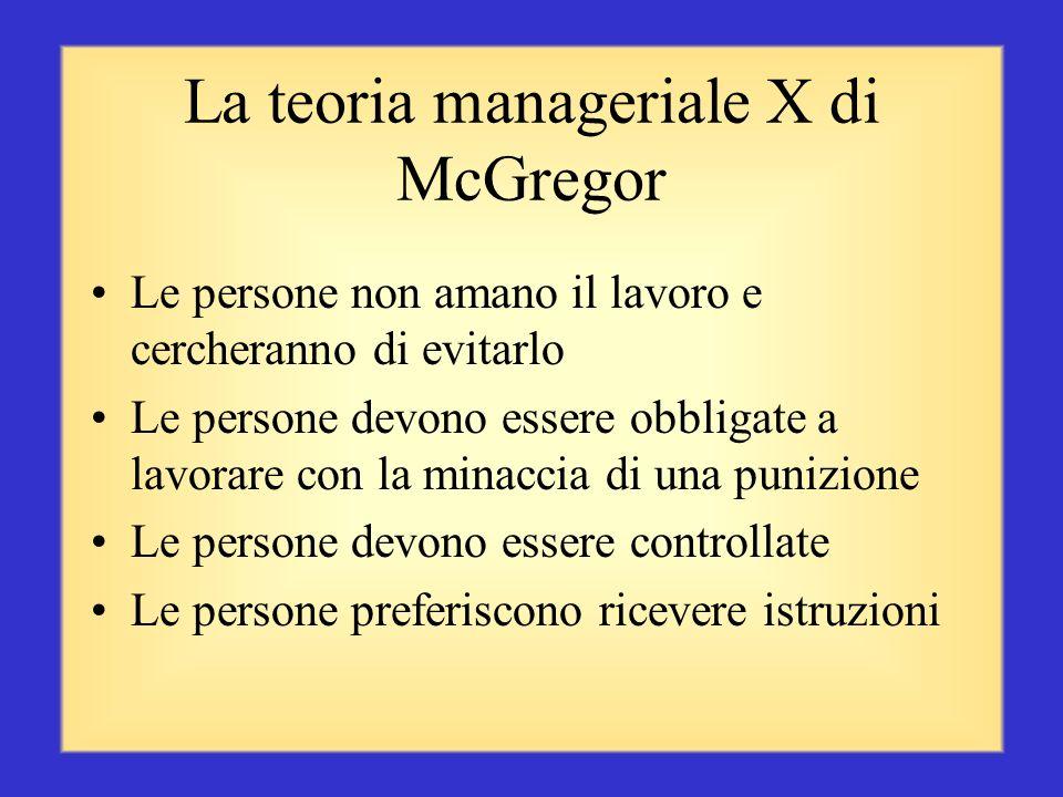 La teoria manageriale X di McGregor