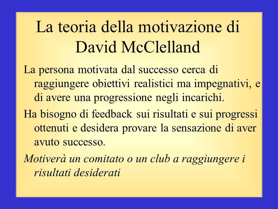 La teoria della motivazione di David McClelland