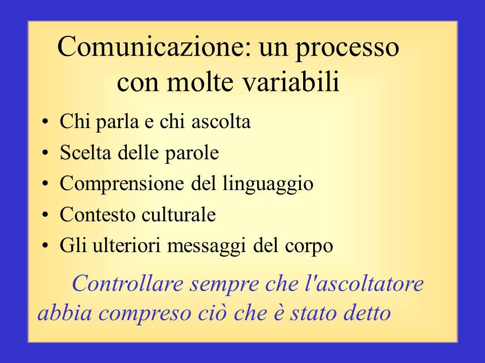 Comunicazione: un processo con molte variabili