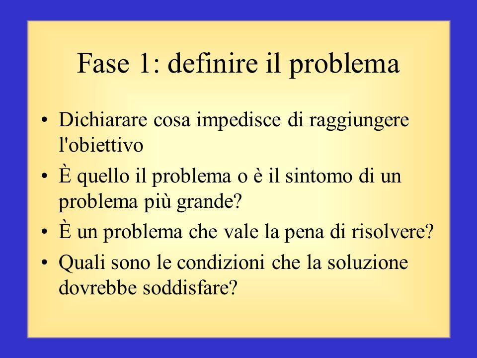 Fase 1: definire il problema