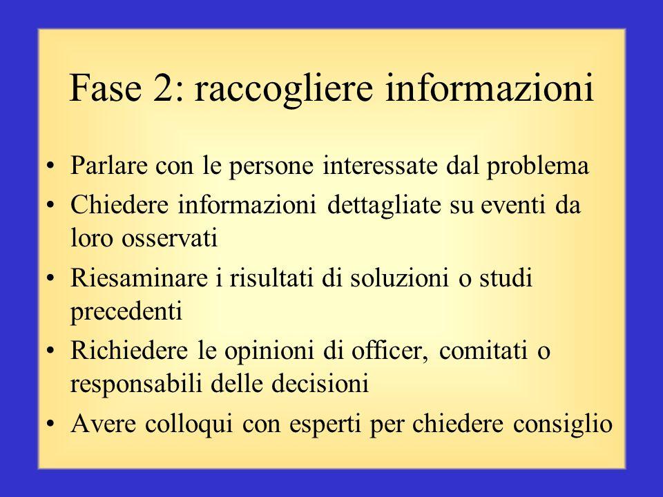 Fase 2: raccogliere informazioni